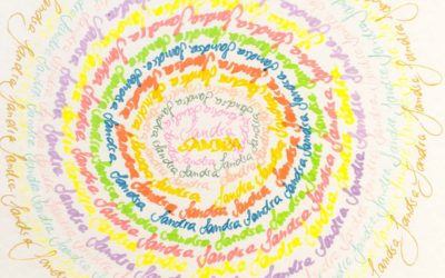 Namens-Mandala